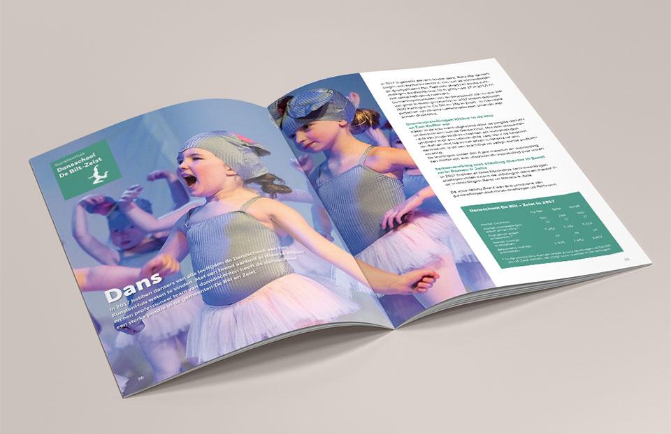 jaarverslag Kunstenhuis